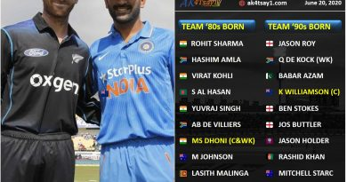 All time strongest ODI team born in 80s and 90s