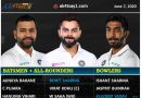 Predicted Team India's Test Series Squad for Australia Tour 2020-21