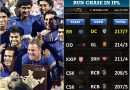 IPL Nostalgia: Top 5 Highest Successful Run Chase In The Tournament