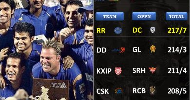 highest Successful run chase in IPL