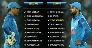Comparing the current strongest T20 teams for Team India