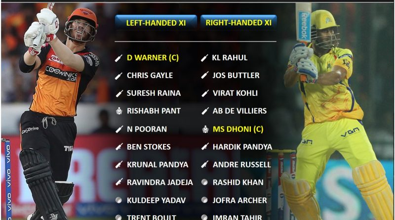 IPL 2020, Comparing the Strongest Left-handed vs Right-handed Playing 11