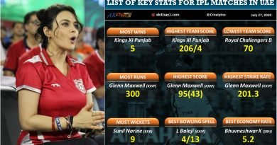 List of Key Stats for IPL matches in UAE