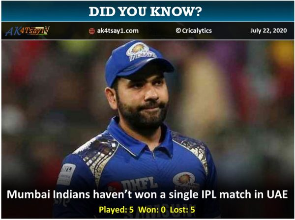 Mumbai Indians performance in IPL in UAE