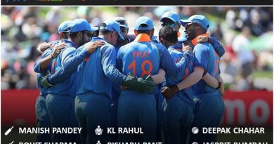 Exclusive: Predicting Team India's Squad for T20 World Cup 2020