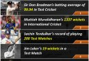 Top 5 records that cannot be broken in Cricket
