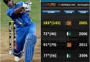 MSD Special: Top 5 Run-Chase by MS Dhoni in ODIs