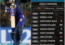 IPL Nostalgia: Top 5 most memorable performances in IPL final
