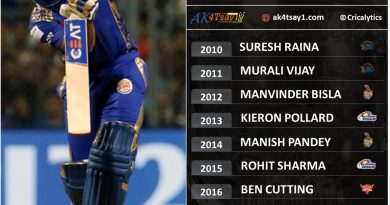 player of the match in IPL final 2010-19 decade