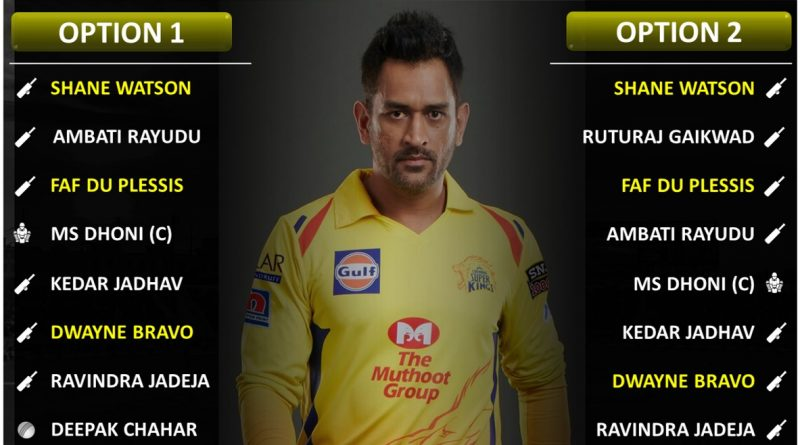 IPL 2020 UAE Strongest Predicted Playing 11 for Chennai Super Kings, CSK without Suresh Raina and Harbhajan Singh