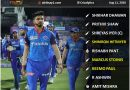 IPL 2020 UAE Strongest Predicted Playing 11 for Delhi Capitals, DC