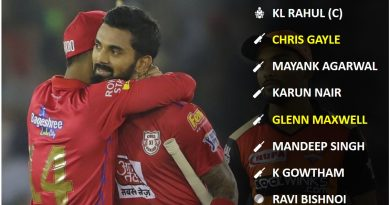 IPL 2020 UAE Strongest Predicted Playing 11 for Kings XI Punjab, KXIP