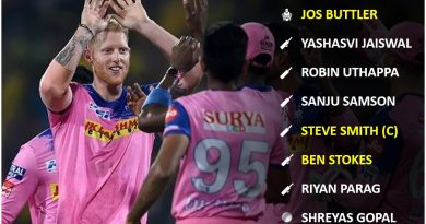IPL 2020 UAE Strongest Predicted Playing 11 for Rajasthan Royals, RR