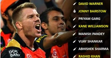 IPL 2020 UAE Strongest Predicted Playing 11 for Sunrisers Hyderabad, SRH