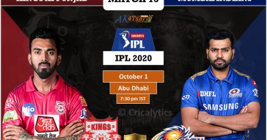 IPL 2020 Match 13 KXIP vs MI predicted 11, preview, and top players
