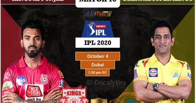 IPL 2020 Match 18 KXIP vs CSK predicted 11, preview, and top players