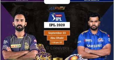 IPL 2020 UAE Match 5 KKR vs MI predicted 11 and preview