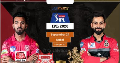 IPL 2020 UAE Match 6 KXIP vs RCB predicted 11 and preview
