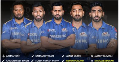 IPL 2020 UAE Mumbai Indians, MI updated squad