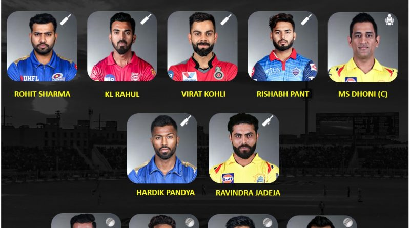 IPL 2020 UAE Strongest Predicted Playing 11 consisting of only Indian players