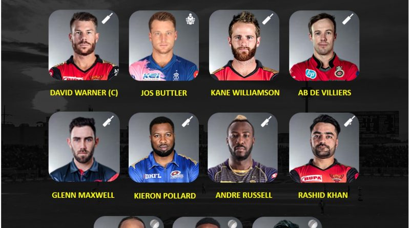 IPL 2020 UAE Strongest Predicted Playing 11 consisting of only overseas players