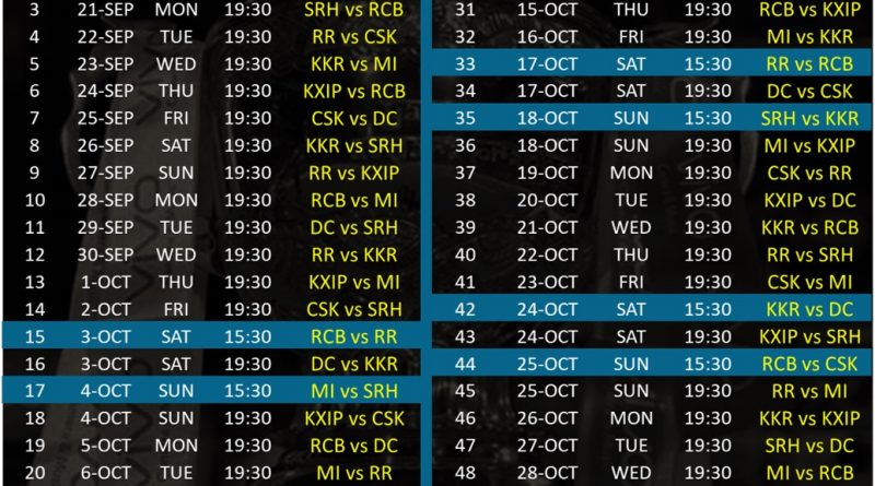 IPL 2020 UAE official schedule of the tournament BCCI