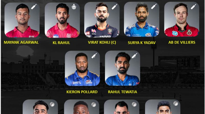 IPL 2020 Mid season best performing 11 of the tournament