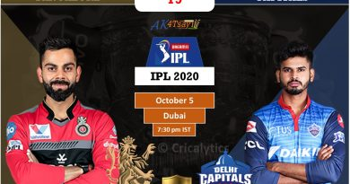 IPL 2020 UAE Match 19 RCB vs KXIP predicted 11, preview, and key players
