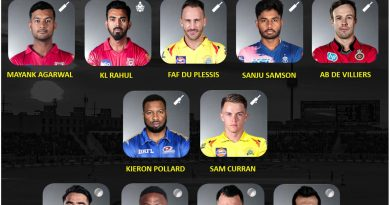 IPL 2020 best performing 11 from the first two weeks