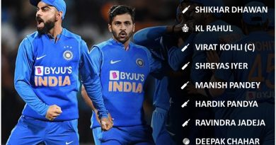 Aus vs india 2020 predicted 11 t20is