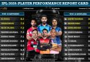 IPL 2020 player performance report card