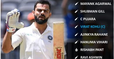 India vs Australia 2020 first test predicted or probable 11