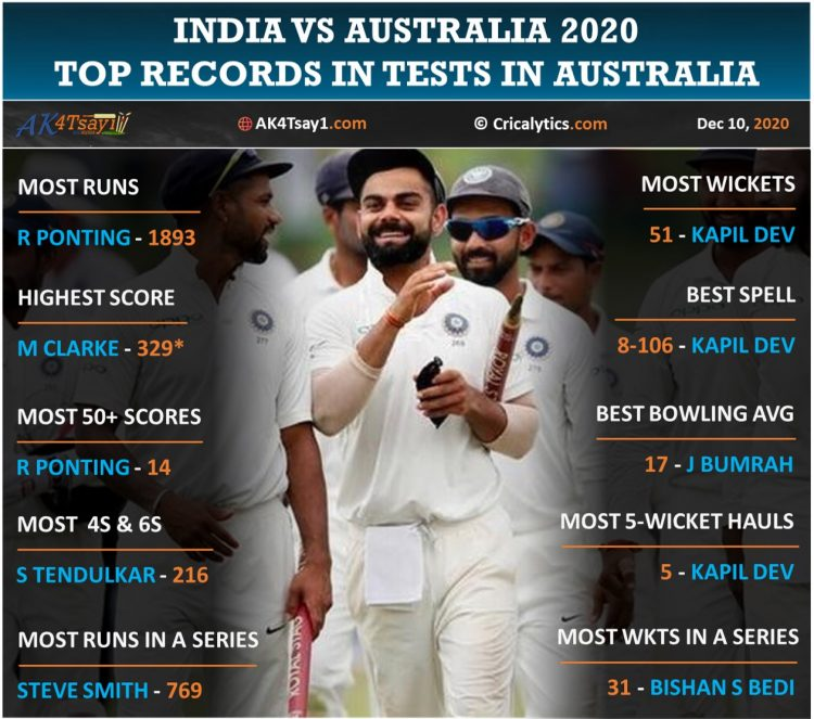 Aus Vs India Special Complete List Of Records In Tests In Australia