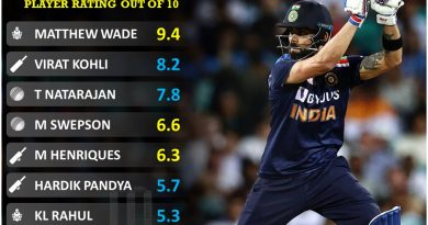 India vs Australia T20i series player performance report card