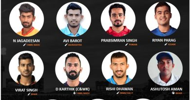 Syed Mushtaq Ali Trophy SMAT 2021 Team of the tournament