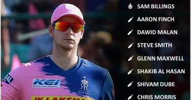 IPL 2021 Auction best 11 of players that could attract highest bids