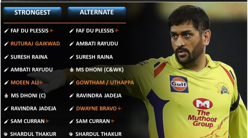 IPL 2021 strongest predicted playing 11 for Chennai Super Kings, CSK