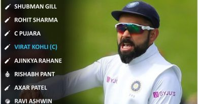 India vs England 2021 ideal playing 11 for 2nd test