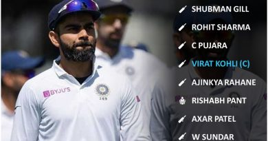 India vs England 2021 predicted playing 11 for 1st test