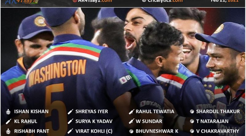 India vs England 2021 team india official t20i squad