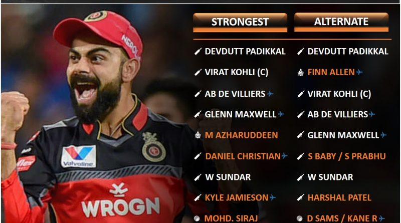 IPL 2021 strongest predicted playing 11 for Royal Challengers bangalore, RCB