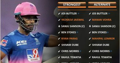IPL 2021 strongest predicted playing 11 combinations for Rajasthan Royals, RR
