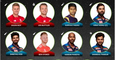 India vs England 2021 combined best 11 of the t20i series