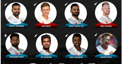 India vs England 2021 combined best 11 of the test series