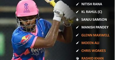 IPL 2021 Best performing playing 11 from week 1