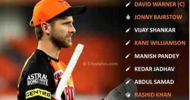 IPL 2021 ideal playing 11 for Sunrisers Hyderabad, SRH