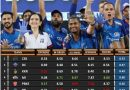 IPL 2021 predicting the group stage standings