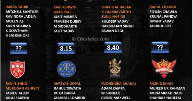IPL 2021 rating and ranking spinners of each team