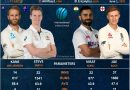 Comparing and rating the performance of fab 4 in world test championship