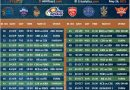 IPL 2021 UAE predicted schedule for the tournament - starts sep 19